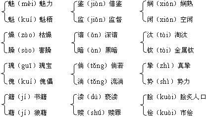 给下列多音字_汉字的魅力生字注音、形近字、多音字知识_华语网